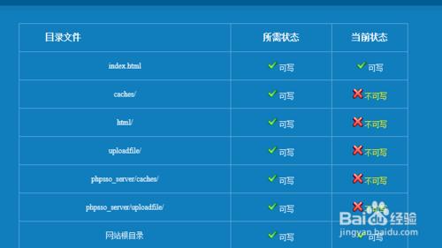 如何设置IIS网站目录的访问权限?